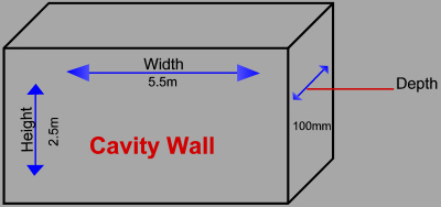 Cavity wall insulation with spray foam the procedure is relatively simple in that you drill 10mm wide holes into the wall to inject the foam through these holes can be sanded down and covered solutioingenieria Choice Image